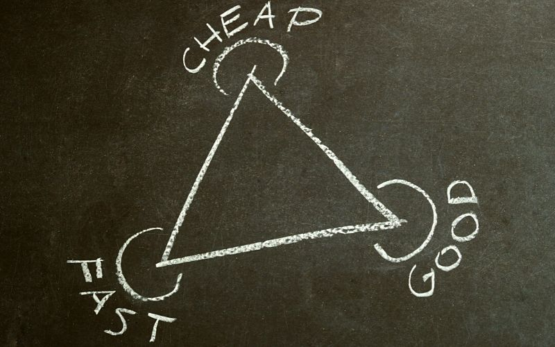 Project management triangle - Meal planning priorities